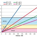 victrix_50_graf
